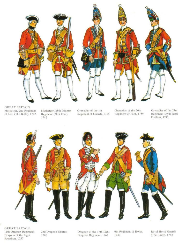 18th Century Military Uniforms Century Uniforms Military History American War Of Independence
