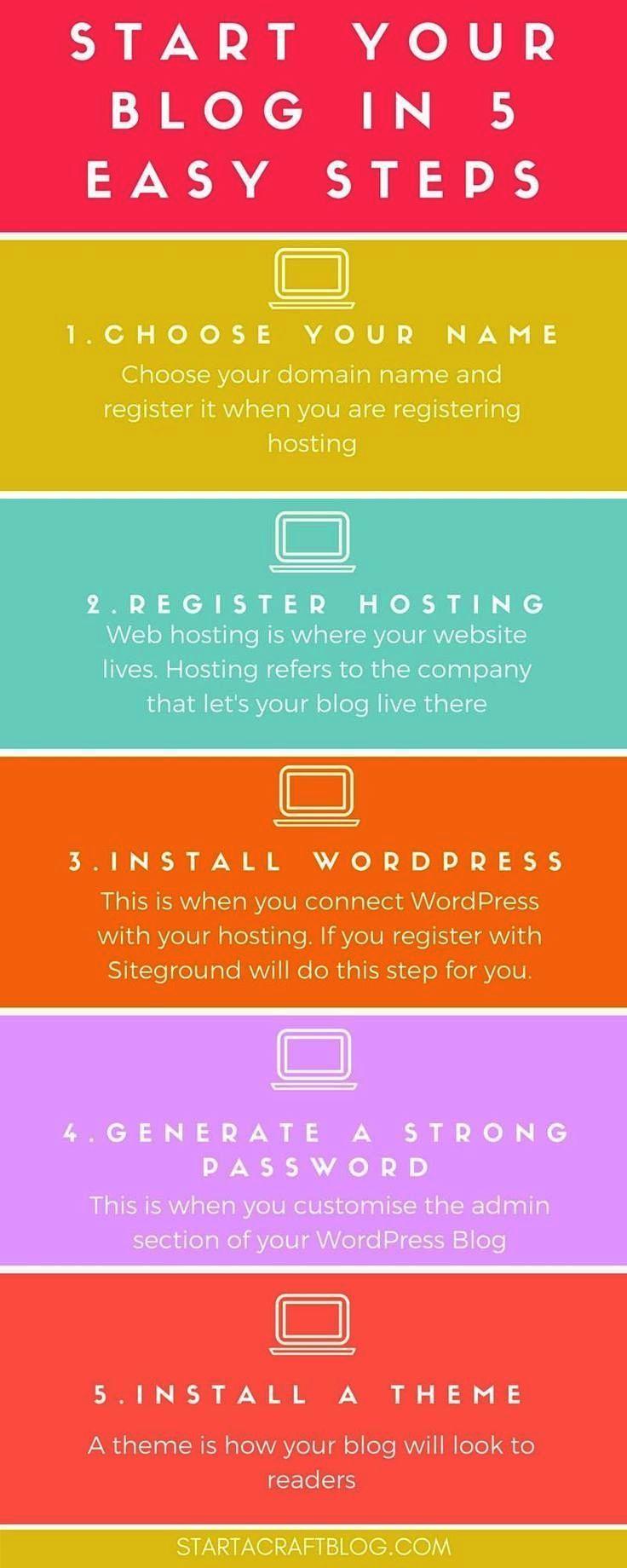 Website Hosting Monthly Billing Blog Hosting Sites In