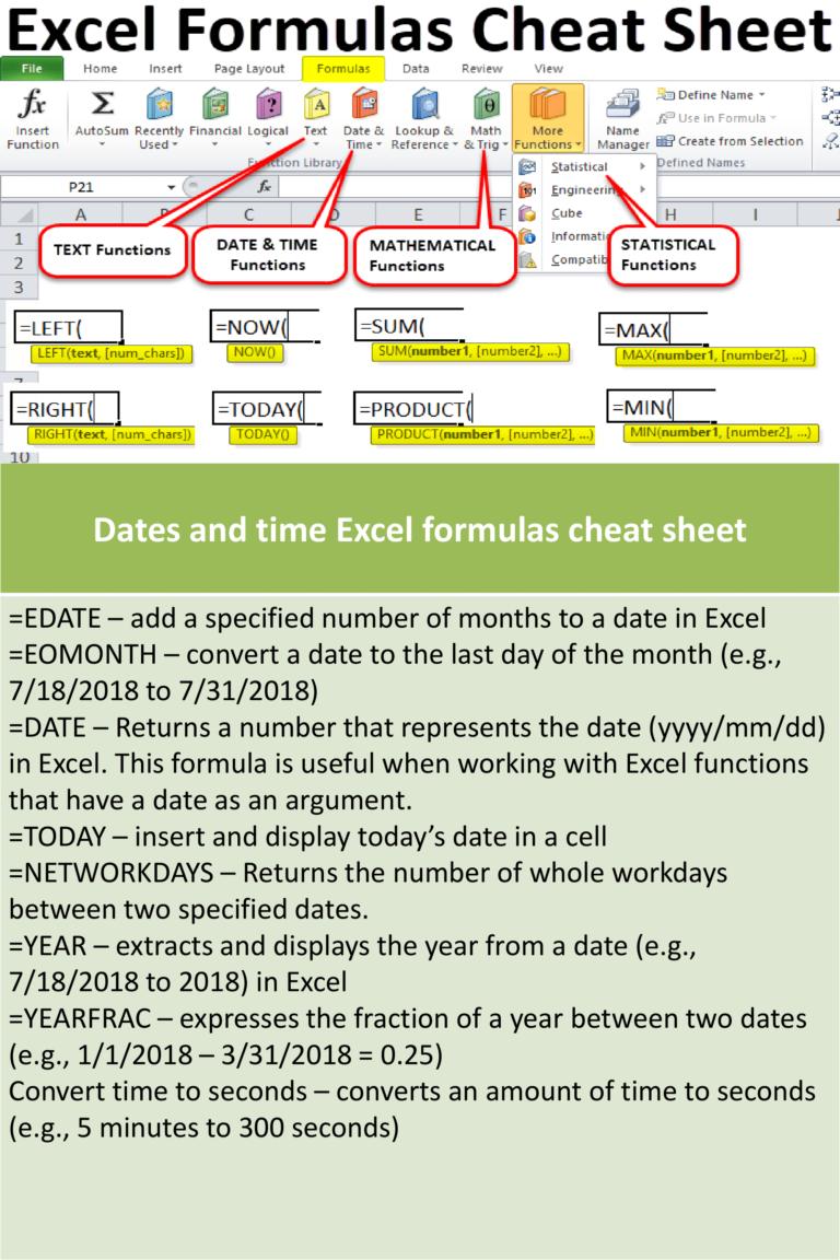 Basic Microsoft Excel Formulas Cheat Sheets Keyboard Shortcut Keys ...