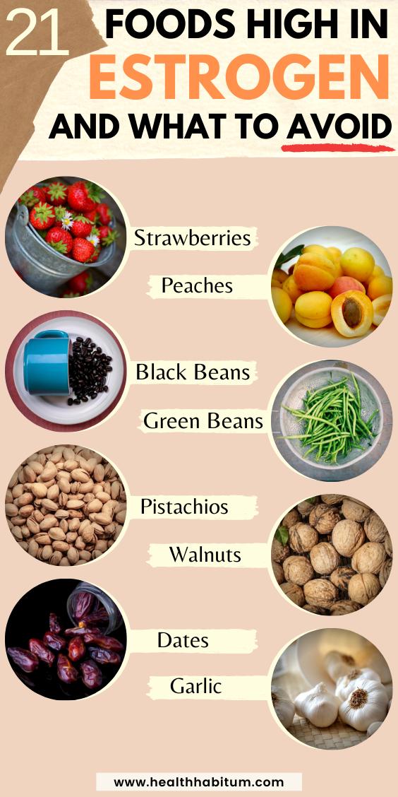 Top 21 Foods High in Estrogen For Balanced Hormones in ...