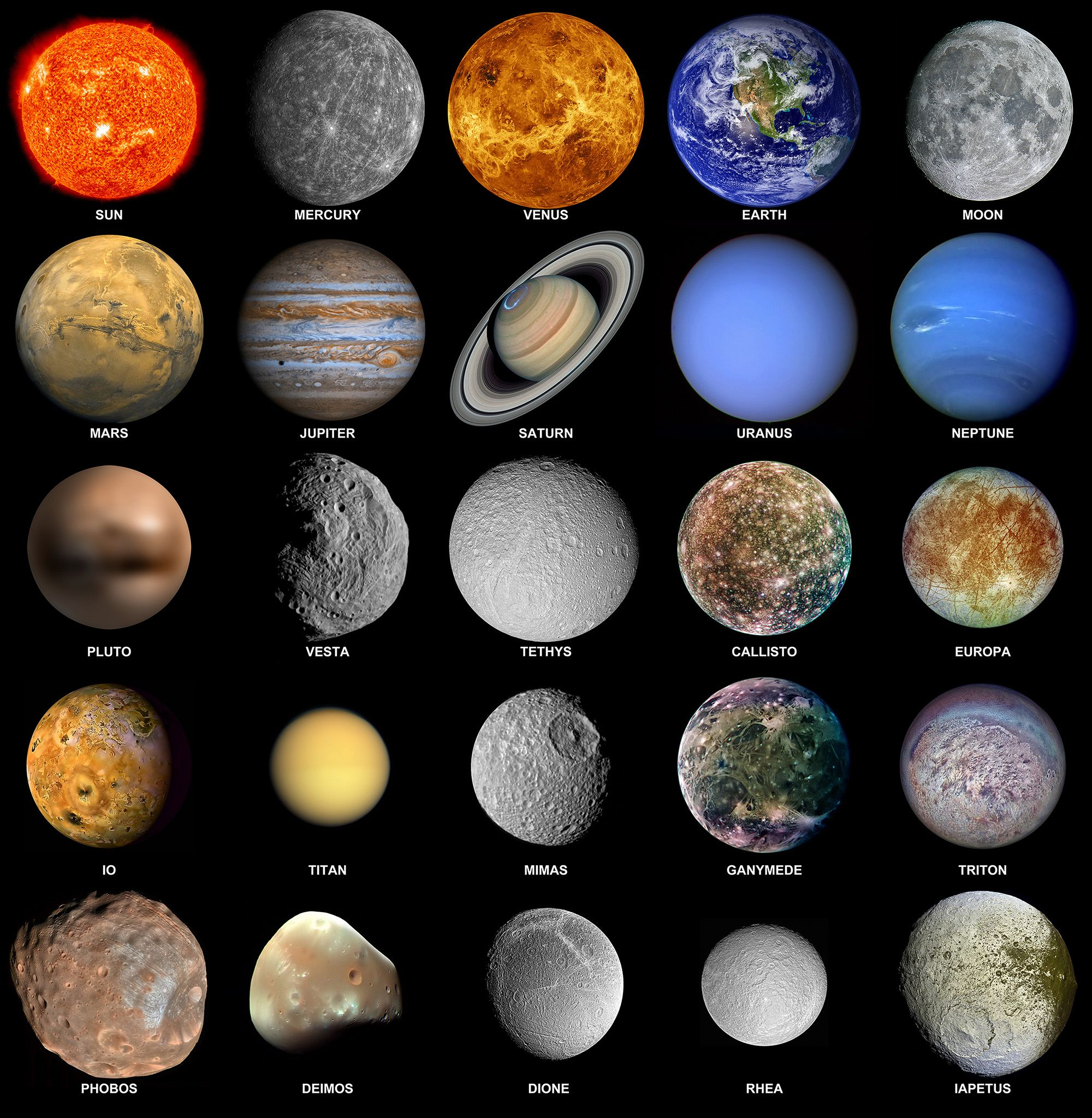 what are the planets and moons in our solar system - photo #18