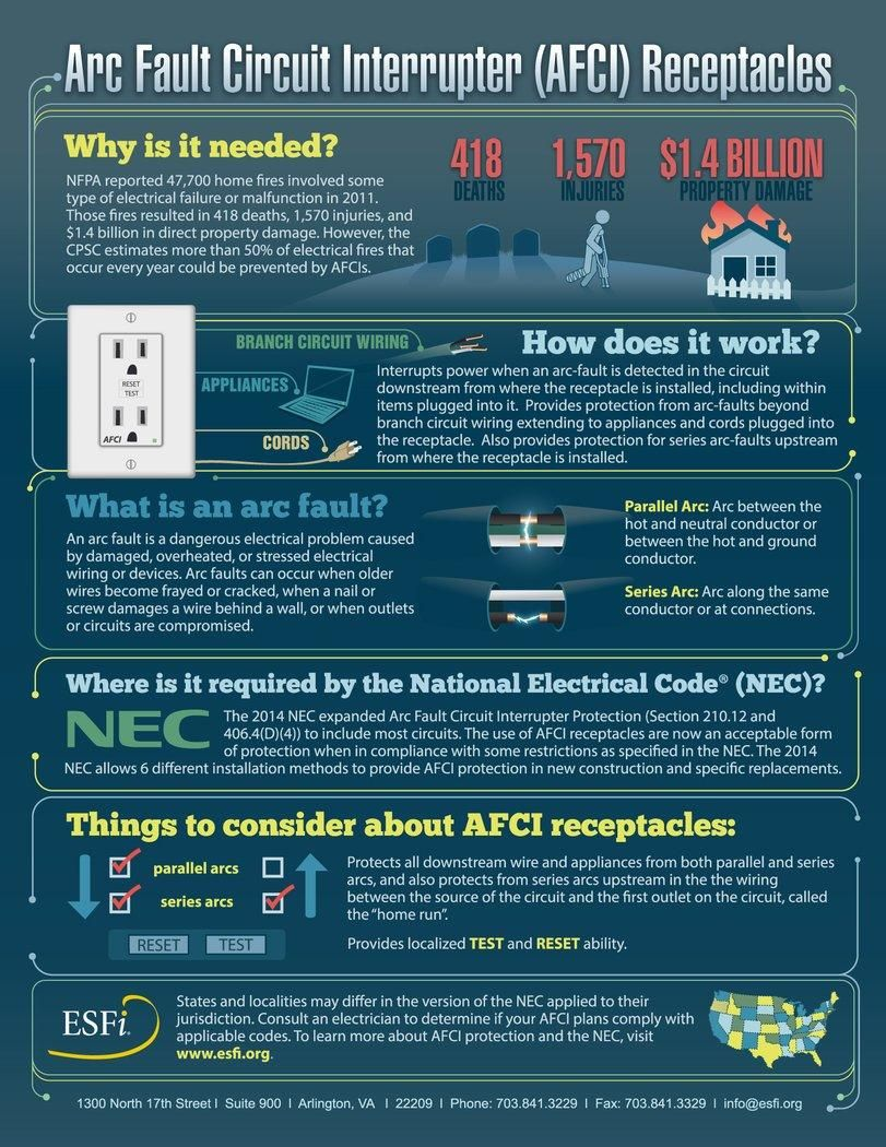 hight resolution of arc fault circuit interrupter afci receptacles