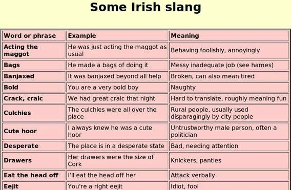 Some Irish Slang Love It Can Hear My Moms Voice Throughout