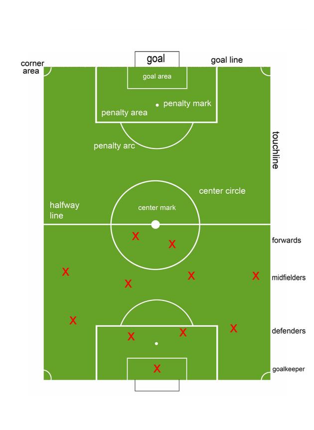 Kids Soccer Activities Top Bundle Kidspressmagazine Com Printable Sports Kids Soccer Field Hockey Rules