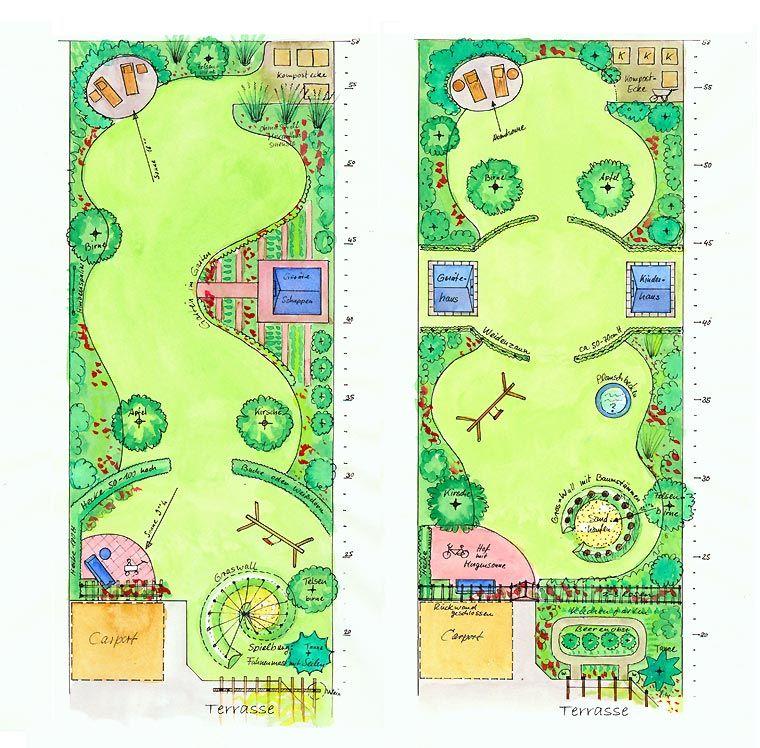 plan langer garten | ao | pinterest | gärten, hamburg und garten, Gartenarbeit ideen