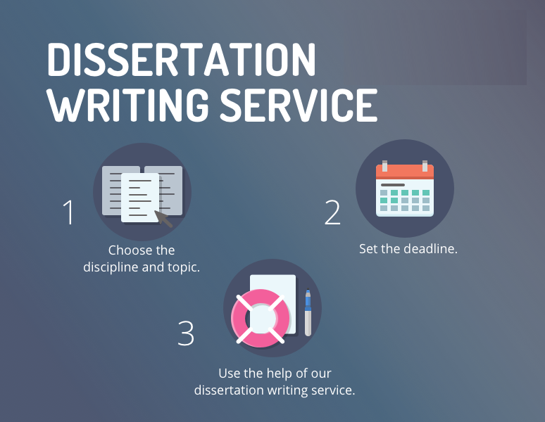 Best writing services in uk