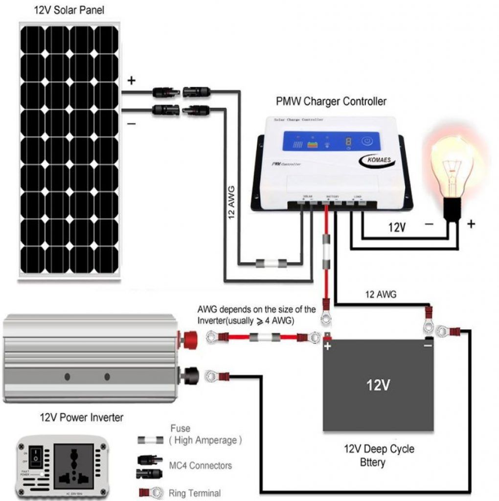 Resultat De Recherche D Images Pour Drawing Guide Of Solar Panel To Inverter Rv Solar Panels 12v Solar Panel Solar Panels
