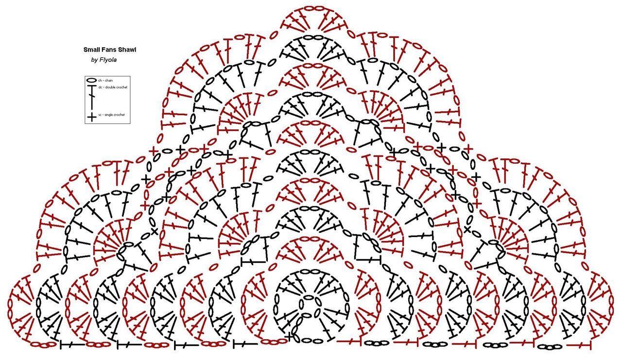 Julieta, manualidades   Horgolás - színváltás   Pinterest   Crochet ...