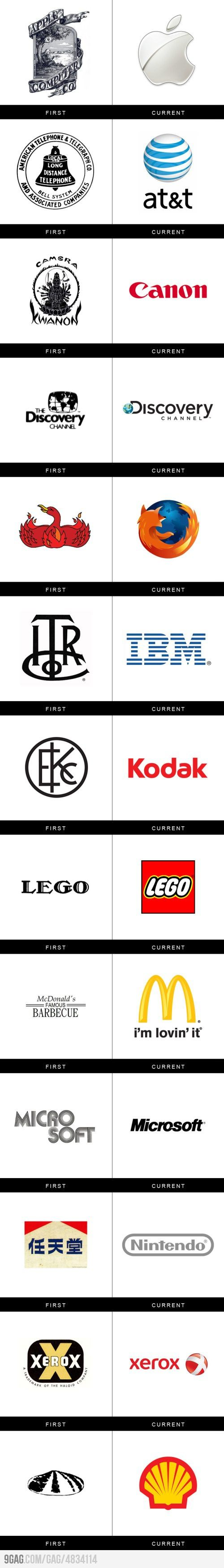 Evolution of Brands One logo, Branding design, Popular logos