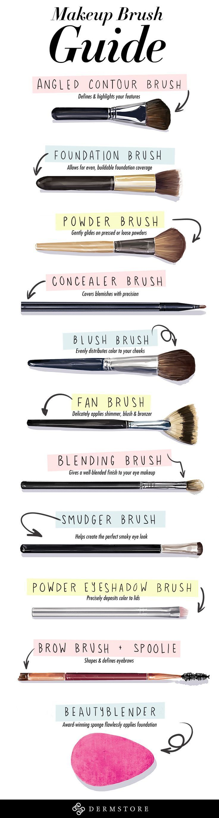 Photo of Makeup brush guide infographic.#beautytip#ad #makeupinfographic Makeup brush…