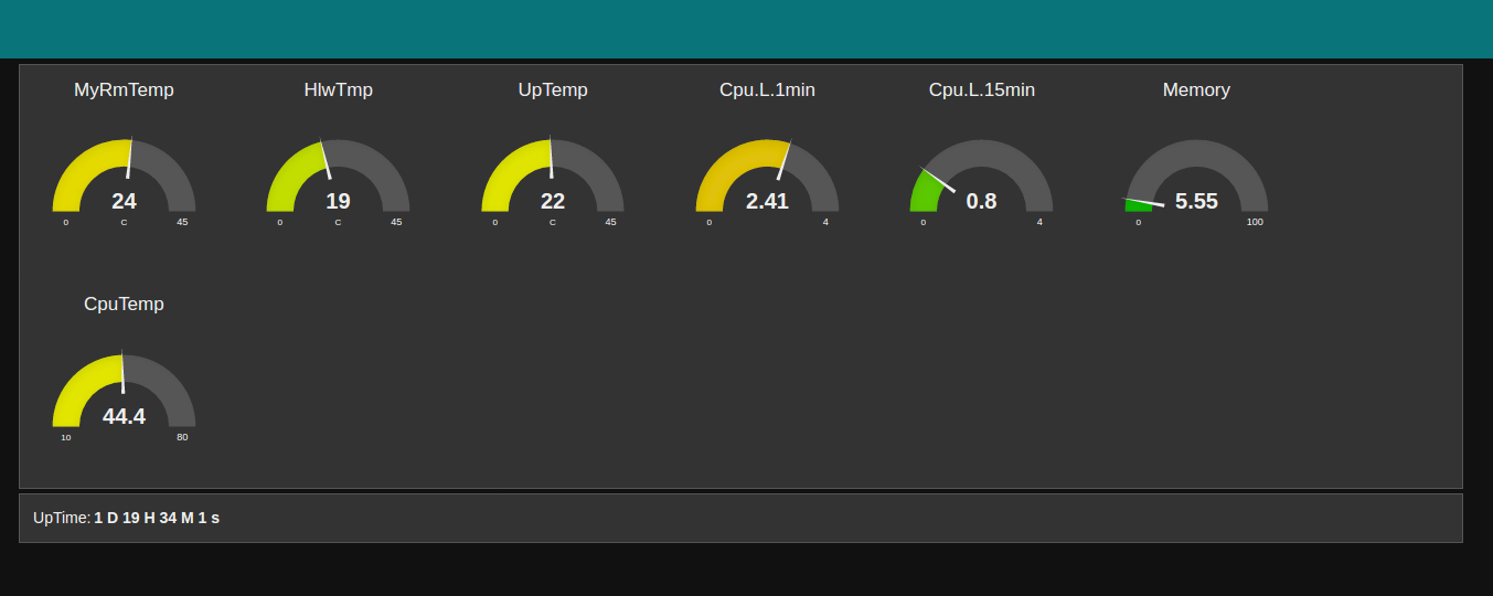 Node Red Dashboard server and temperature monitor