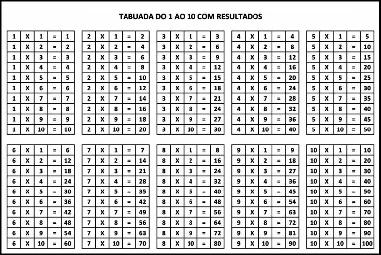 Tabuada Para Imprimir Tabuada Da Multiplicacao Do 1 Ao 10