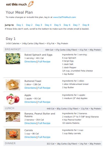 1500 Calories Vegetarian Diet Plan