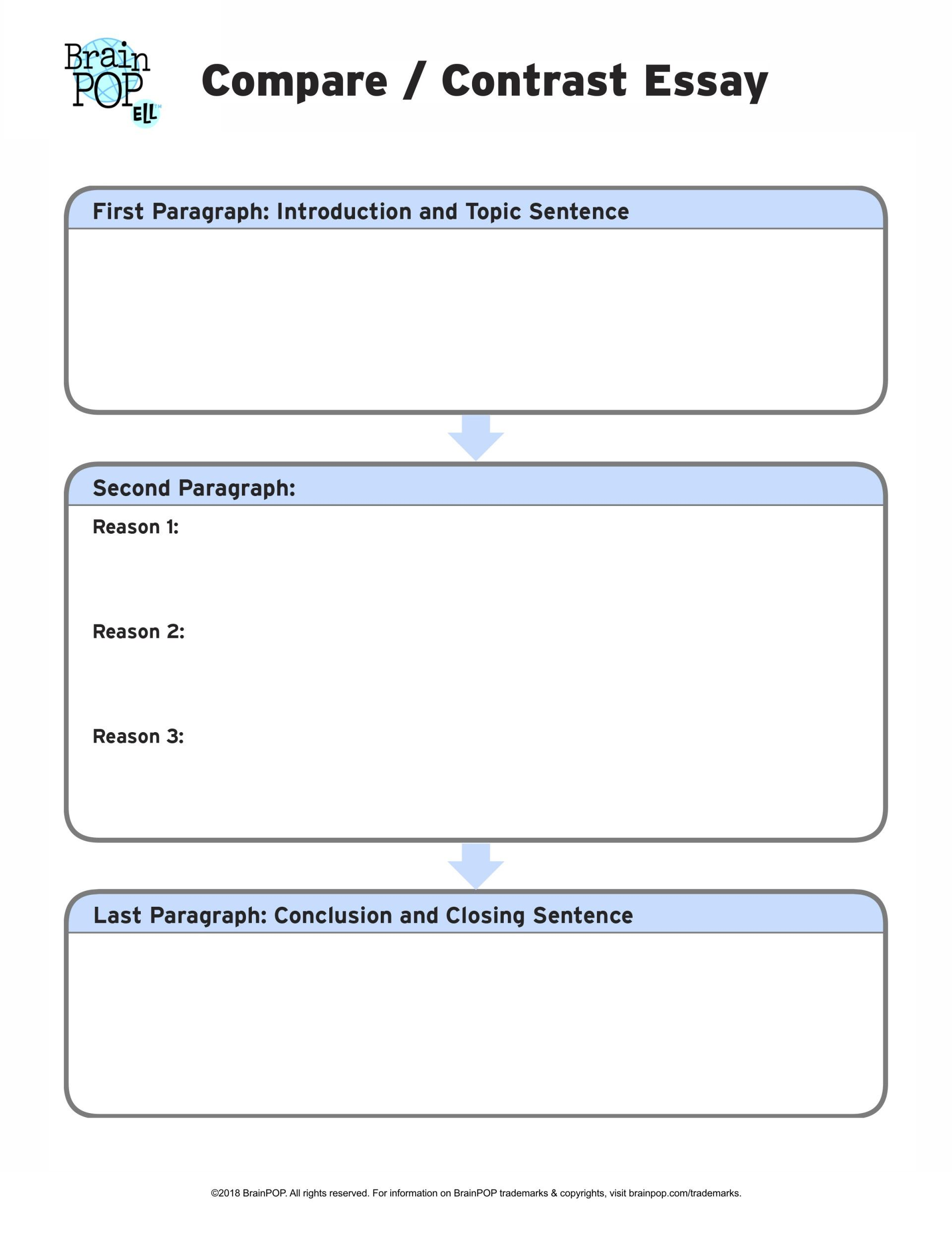 6 Compare And Contrast Graphic Organizer Worksheets In
