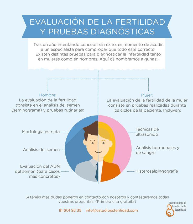 Estas Son Las Pruebas Que Tu Médico Te Recomendará Hacerte Si Llevas Más De Un Año Intentando Concebi Infertilidad Infertilidad Femenina Infertilidad Masculina
