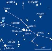 Photo of Starwatch: Taurus, #constellationtattoopleiades #Starwatch #Taurus, #constellationtattoople …