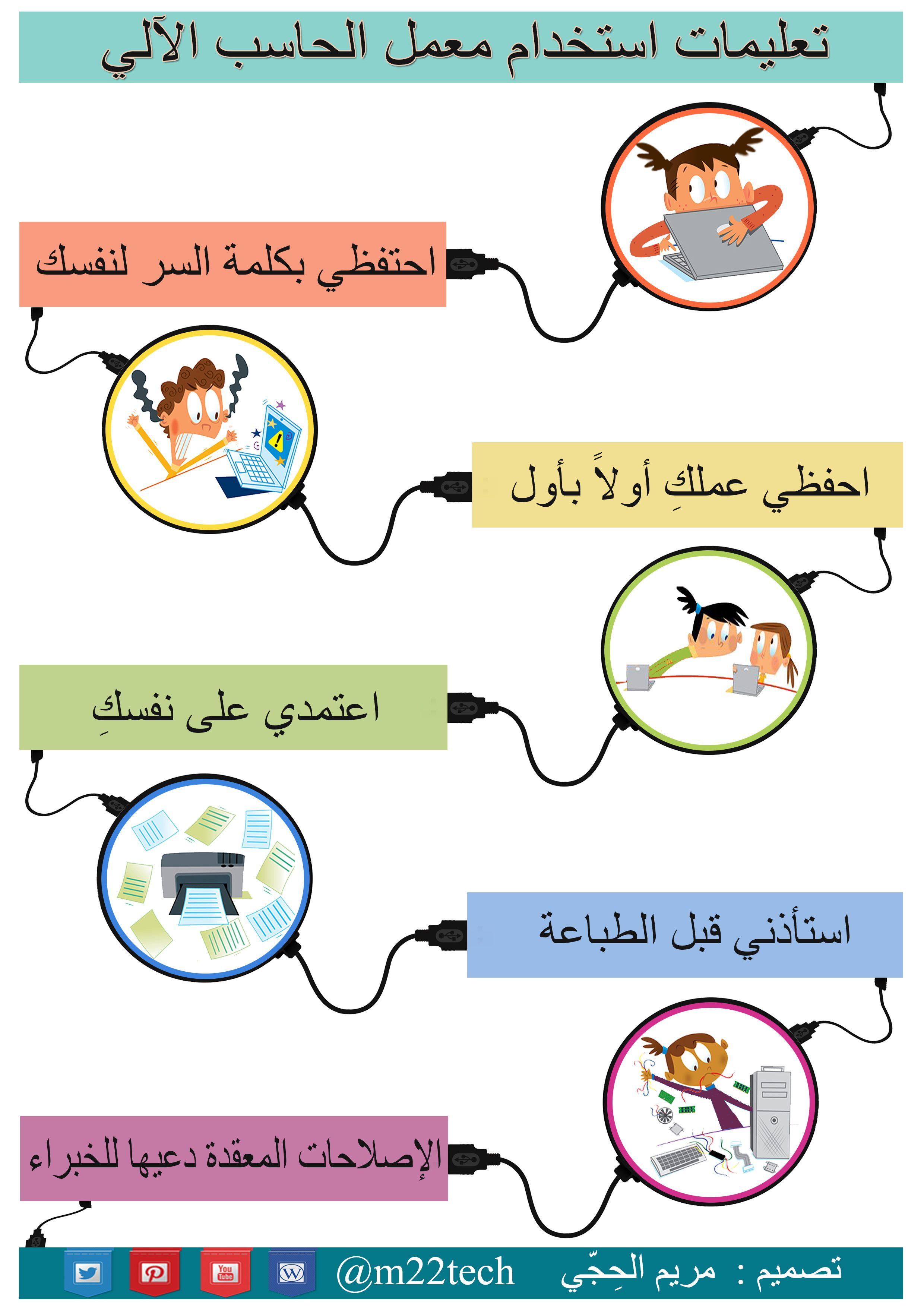 تعليمات الاختبارات للطلاب