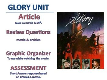 glory road essay questions Glory: the movie study guide & discussion questions directions: as you watch glory, please reflect on the movie by.