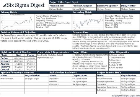 Six Sigma Project Charter Examples  ProjectCharter  Project