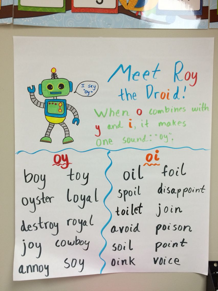 Oi and oy anchor chart! | Teaching | Anchor charts first grade