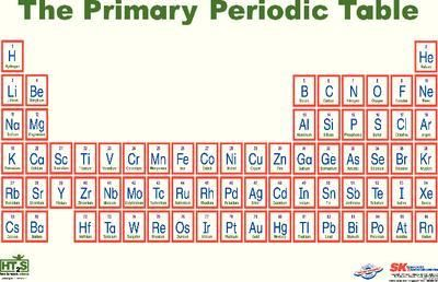 The Primary Periodic Table  WardS Science  WardS Science Dream