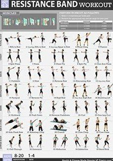 Fitwirr Resistance Band Workout Poster For Women X # #fitness fitwirr resistance band workout poster...