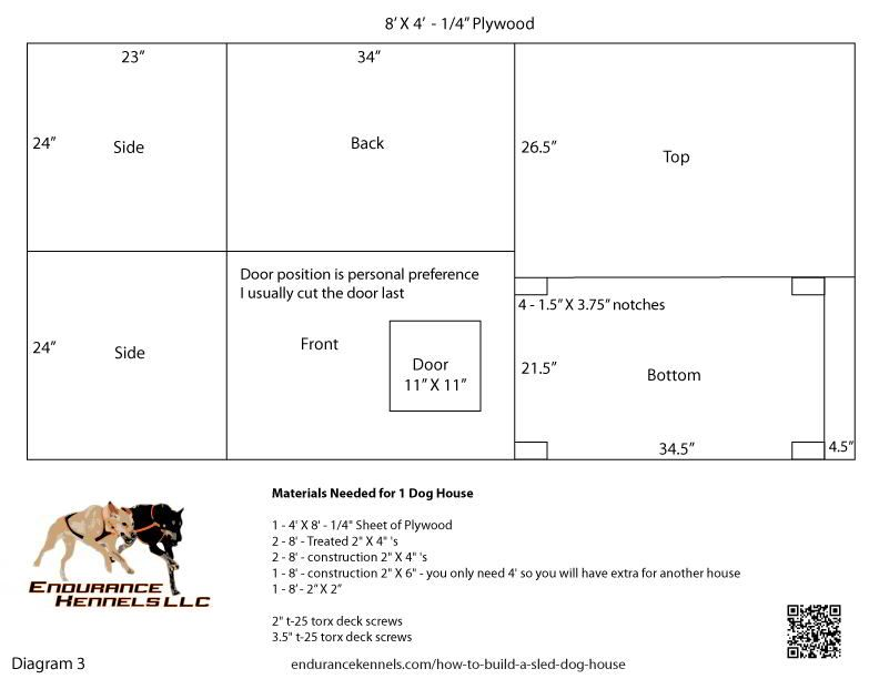 Single Sheet Of Plywood Dog House Designs And Plans Dog House Dog House Plans Build A Dog House