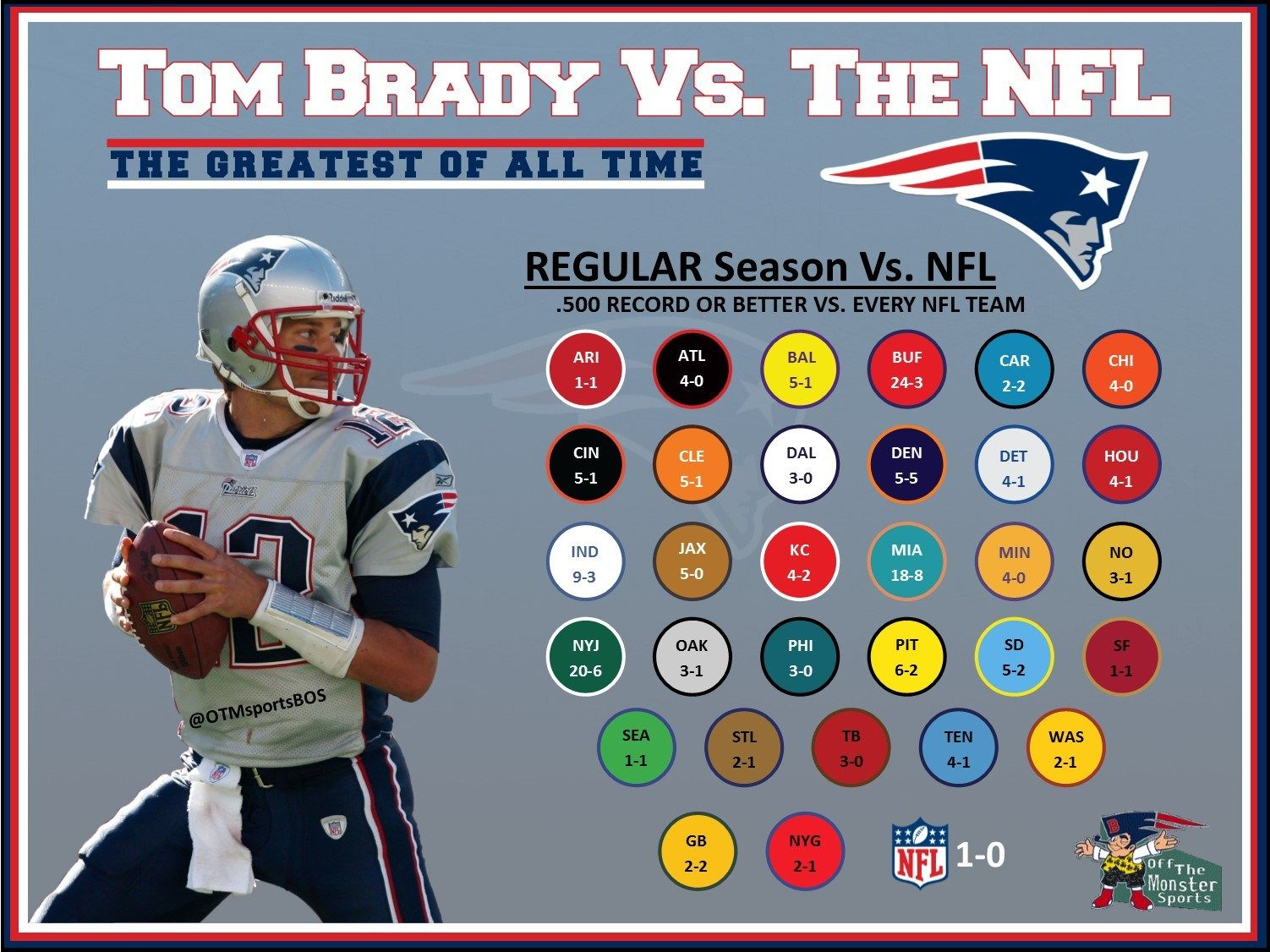 Tom Brady Records