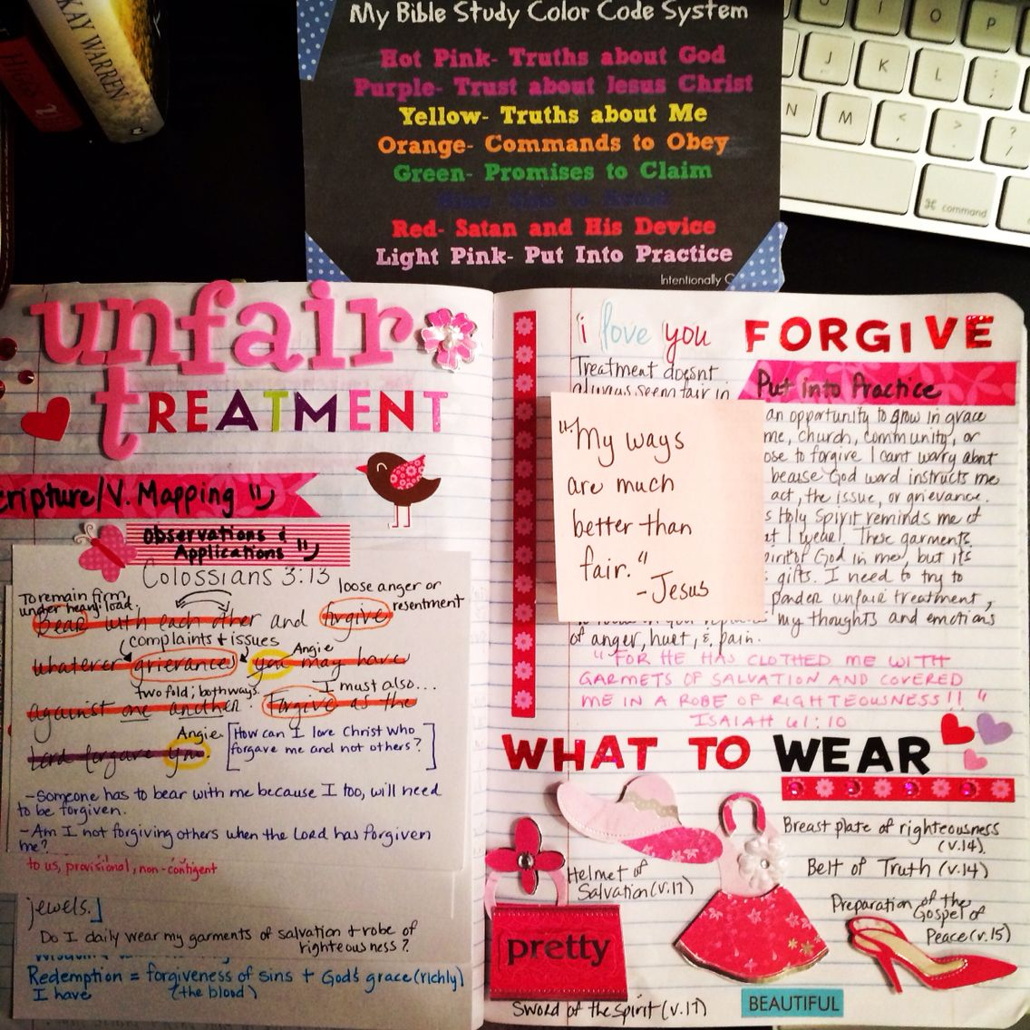 Verse Mapping | Bible Journaling | Pinterest | Verses, Bible and ...