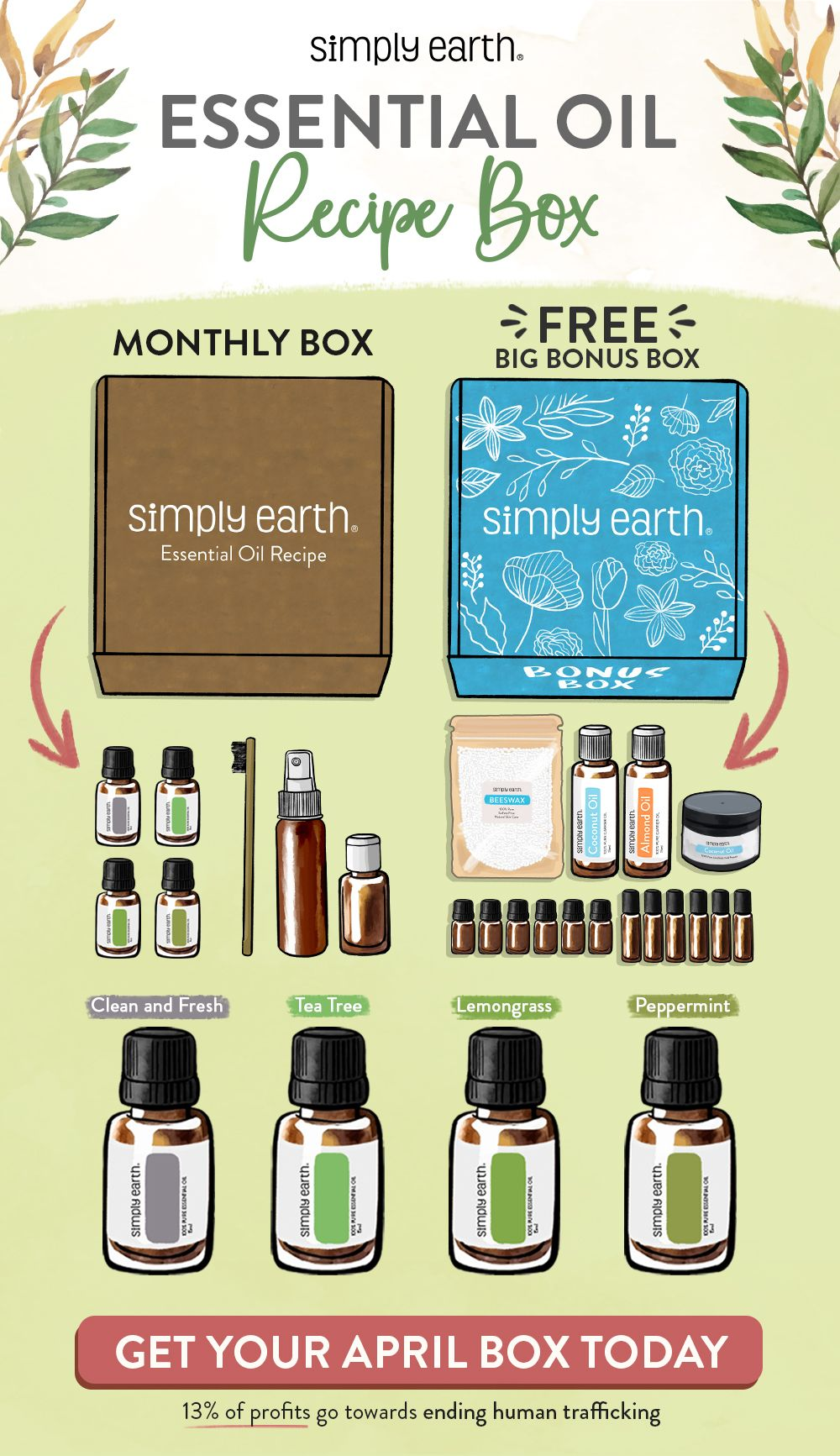 The PUREST Oils on Earth without all the confusion! Meet