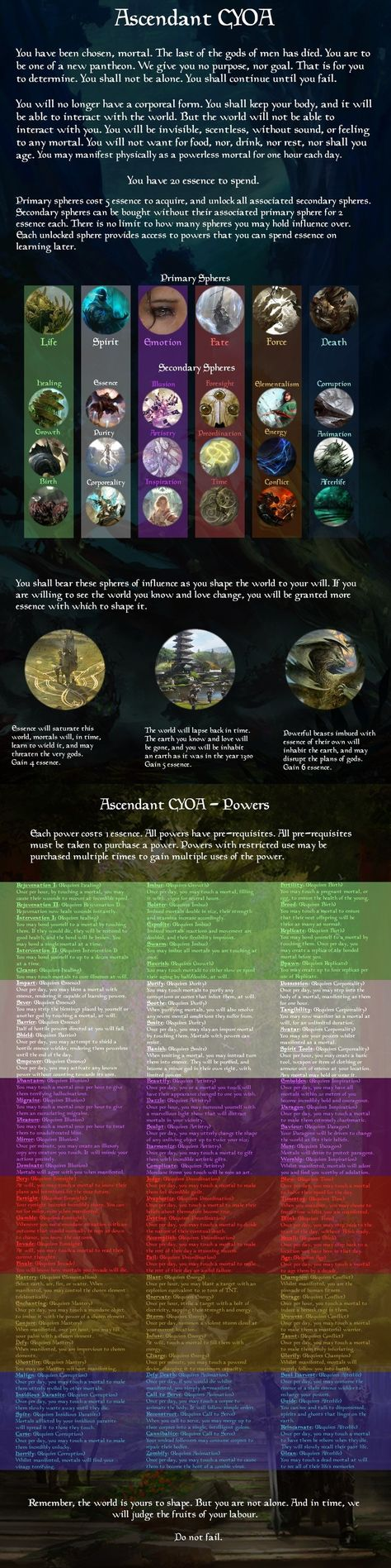 Ascendant CYOA Cyoa, Create your own adventure, Dungeons