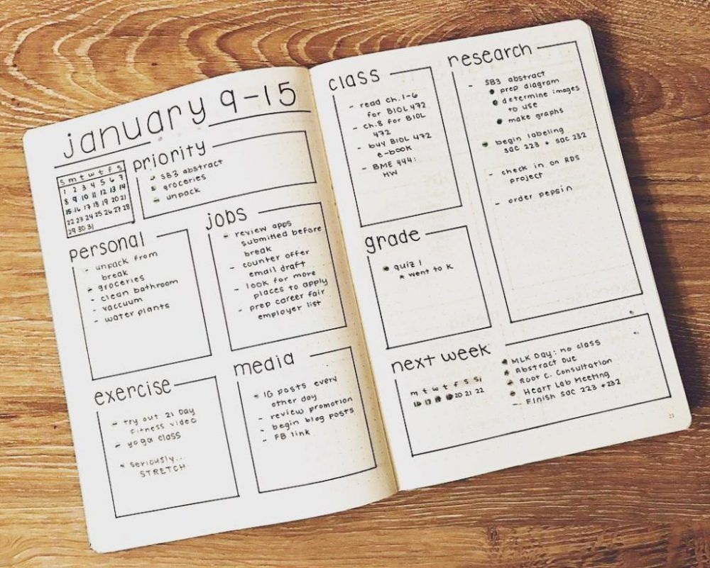 Bullet Journal Weekly Layout Inspiration - Zen of Planning