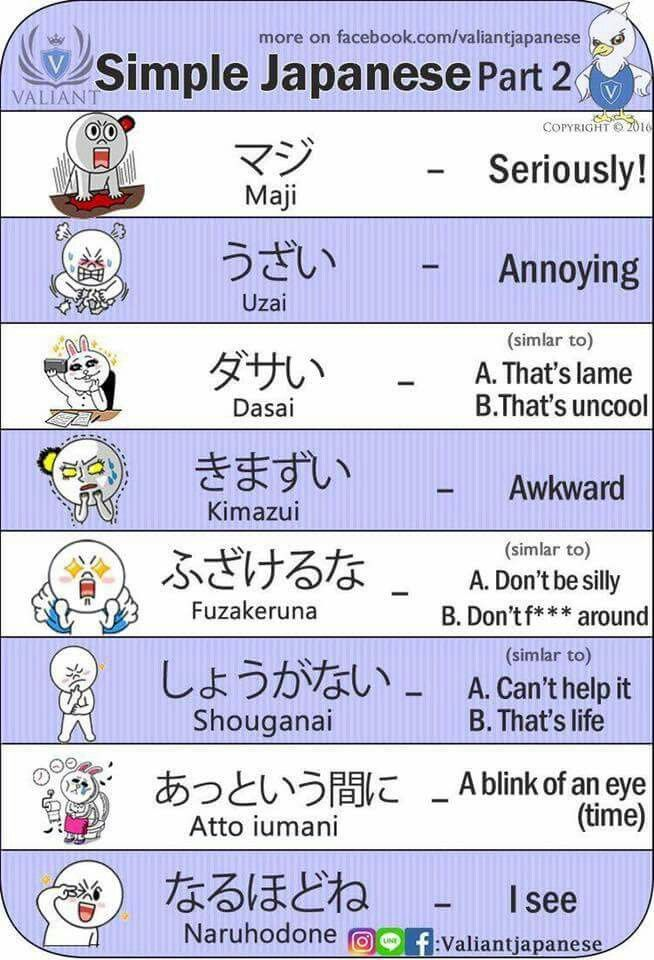 The 100+ Most Important Japanese Words - Tofugu