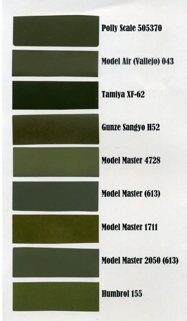 Olive drab military vehicles color balance pinterest paints for military models geenschuldenfo Gallery