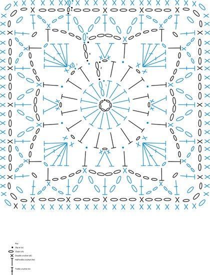 Pin von Luz auf Crochet | Pinterest | Omas häkelquadrate, Quadrate ...