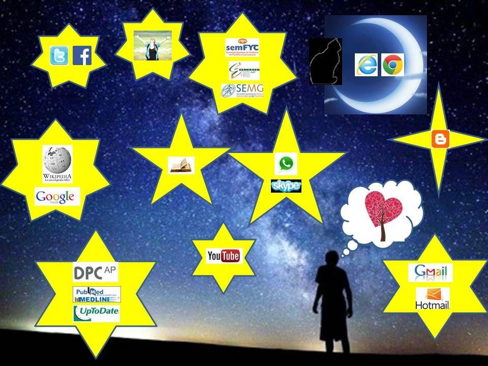 Mi universo de conocimiento y aprendizaje