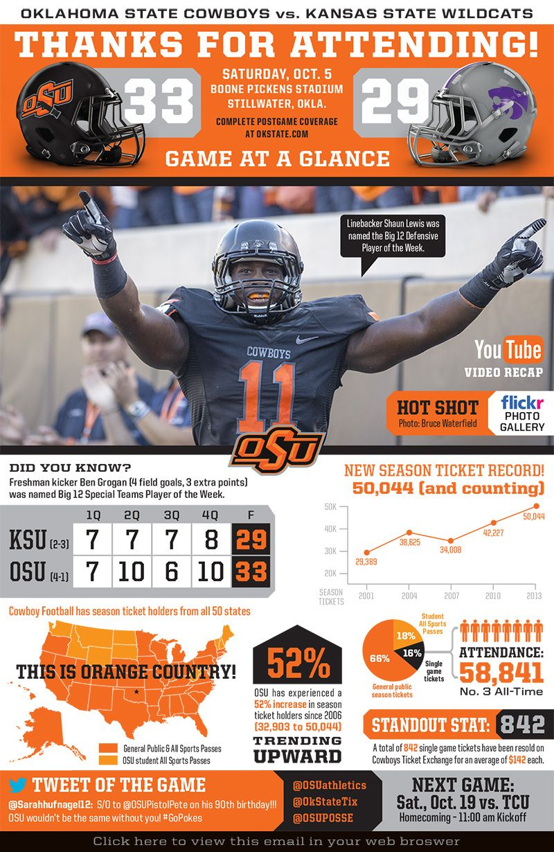 OSU Athletics Game at a Glance Infographic examples, Osu