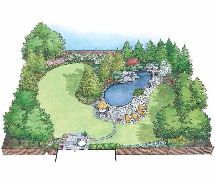 Eplans Landscape Plan Naturalistic Swimming Pool Landscape From Eplans House Plan Code Hw Patio Landscape Design Pool Landscaping Swimming Pool Landscaping