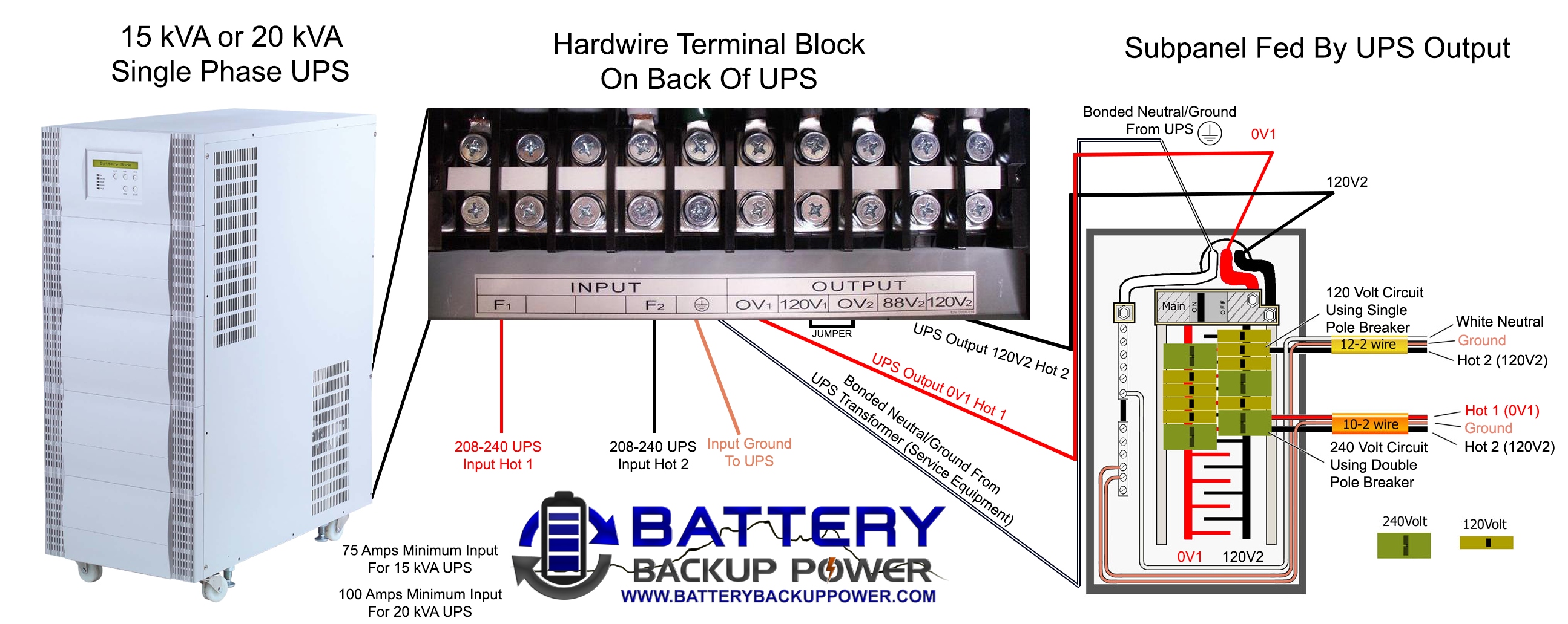 hight resolution of how to wire a 15 kva or 20 kva ups to a subpanel to provide real time backup power to all circuits connected to the subpanel this is an example