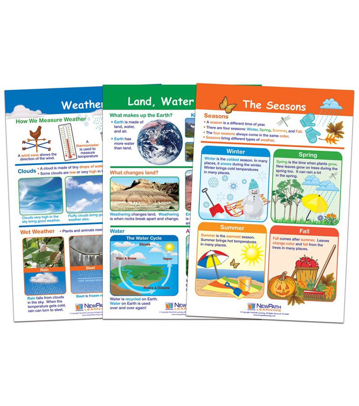 Land, Water & Air Bulletin Board Charts, Set of 3 in 2020