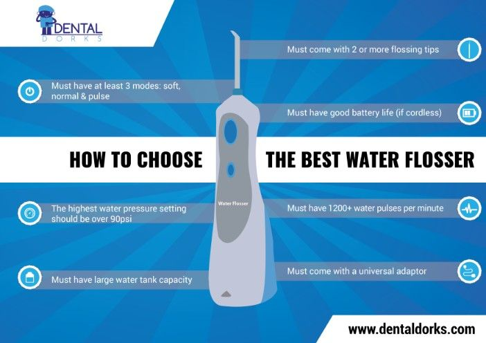Water flossing is healthy, innovative and non-intrusive for your teeth and gums. Choosing the right oral irrigator can make flossing a fun activity for you and your family. Not to mention that you get to avoid the dentist, and save a few bucks. Visit: http://dentaldorks.com/best-water-flosser-reviews/