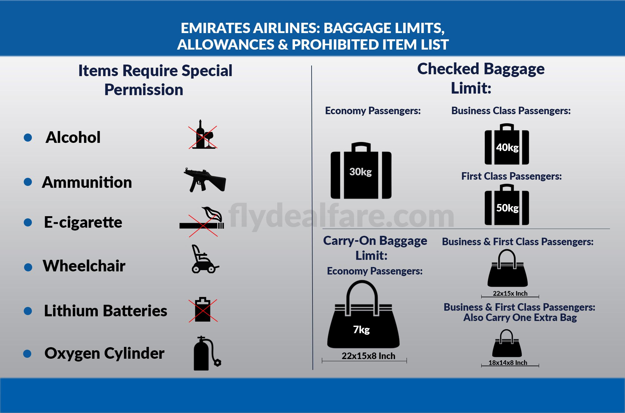 Get All The Important Information Regarding The Baggage Policy Of Emirates Including The Carry On Checked In Limits A List Emirates Airline Baggage Emirates