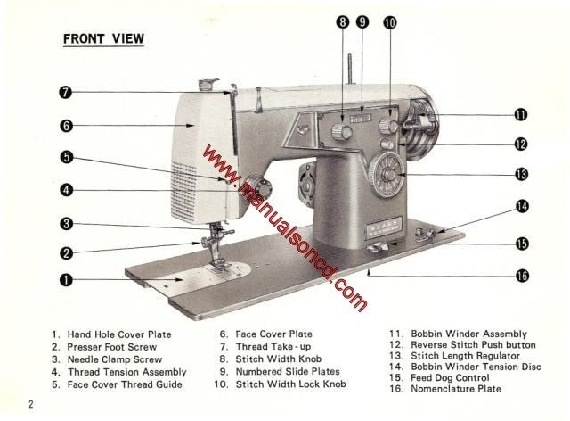 Kenmore 4040 4040 Sewing Machine Instruction Manual Sewing New How To Thread A Kenmore 14 Sewing Machine