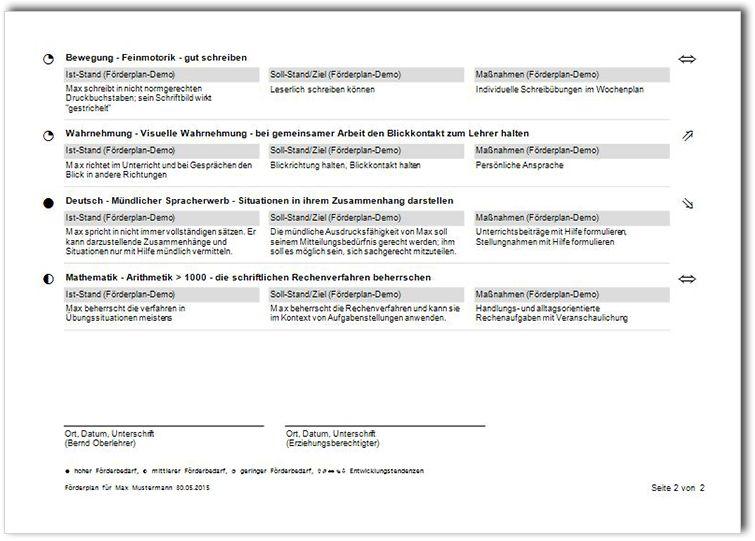 Forderplan Schreiben Mit Forderplaner Druckbuchstaben Spracherwerb Grundschule
