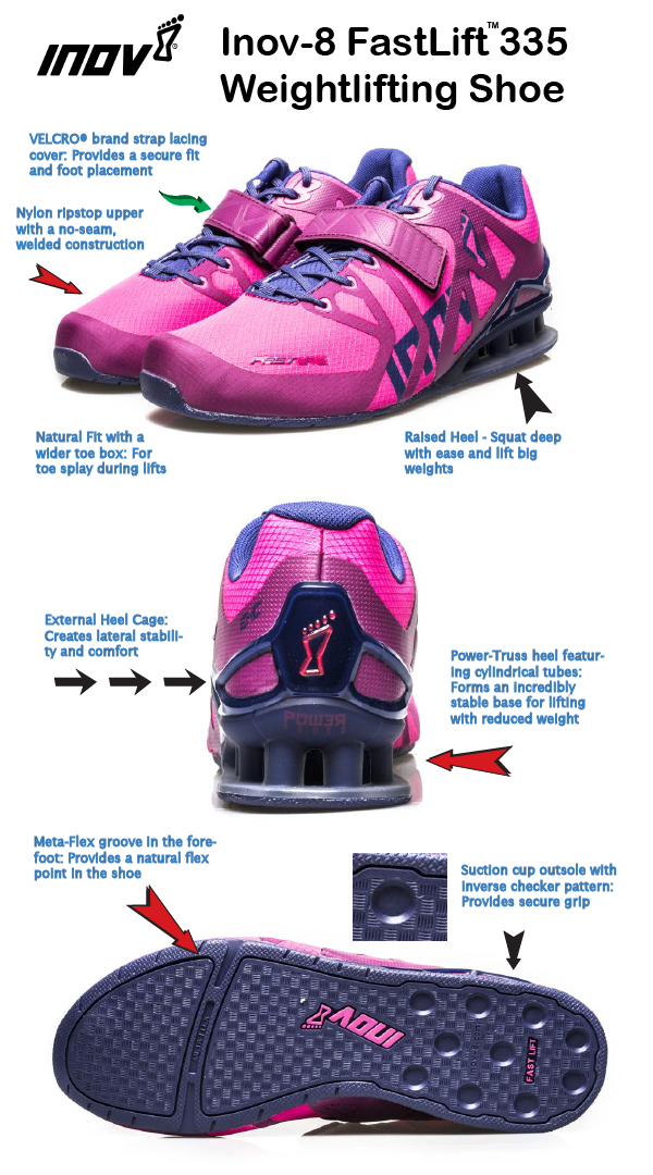 c44f4092be82 The Inov-8 FastLift 335 is a serious weightlifting shoe - packed with high  tech features to help you hit new PRs on Olympic lifts.