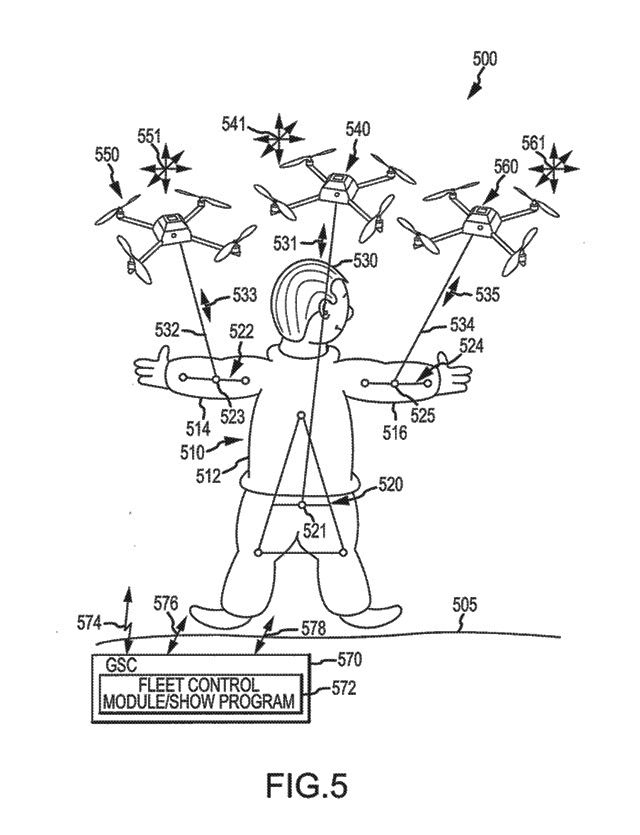 Wdi Patents Show Quadcopter Drone Used For Flying Puppet