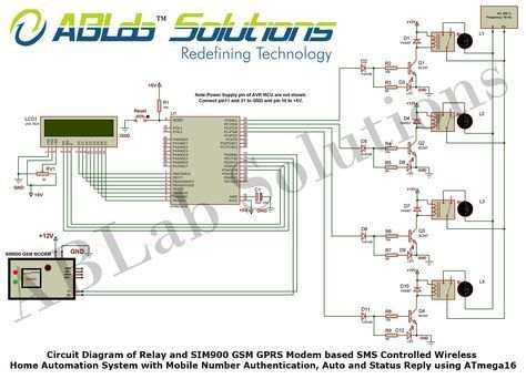 Circuit Diagram Of Relay And Sim900 Gsm Gprs Modem Based Sms