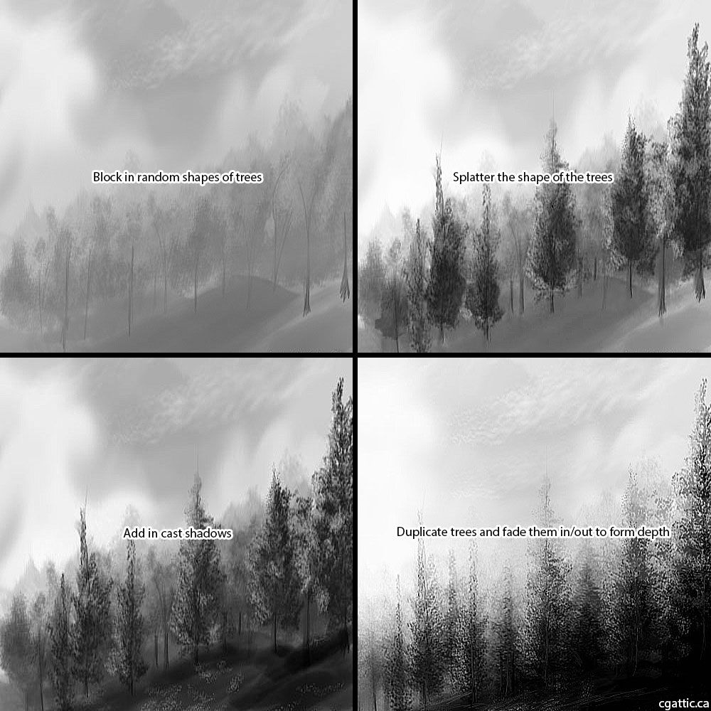Realistic Tree Drawings In 4 Steps With Photoshop Tree Drawing Drawings Cool Drawings