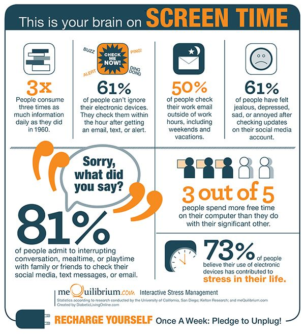 Look Your Brain On Tech Overload Screen Time Stress Sources Of Stress