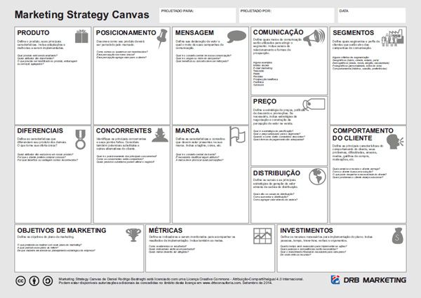 Marketing Strategy Canvas  Marketing    Marketing